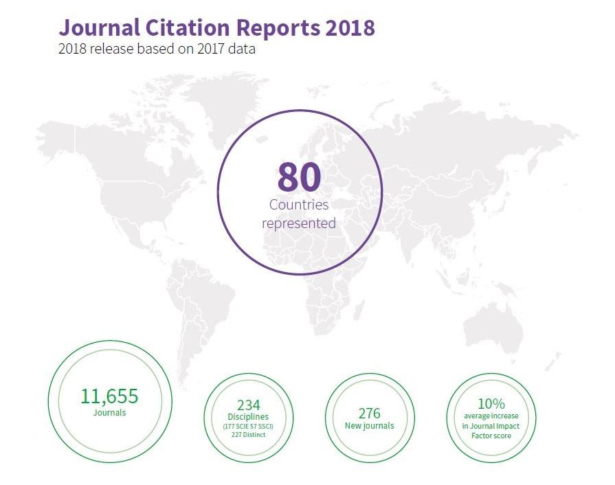 Journal Citation Reports 臺大圖書館參考服務部落格